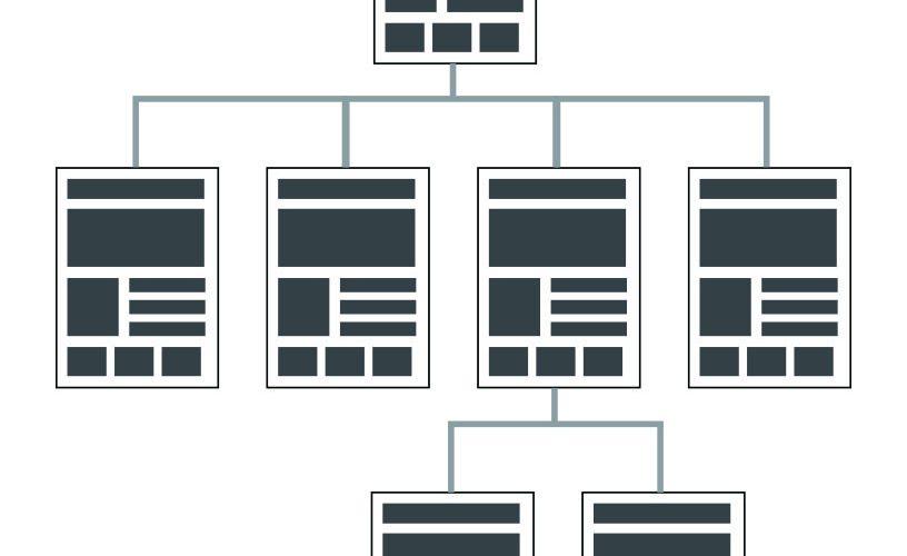 Webサイトの種類