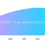 Chart.jsでグラデーションのかかったグラフを実装する