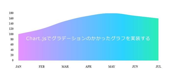 chart jsでグラデーションのかかったグラフを実装する webty staff blog